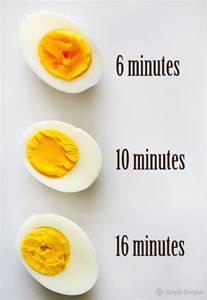 how to boils eggs picture 5