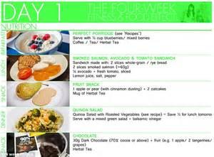 anna diet plan picture 15