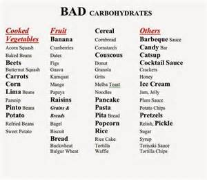 bad carbs list picture 1