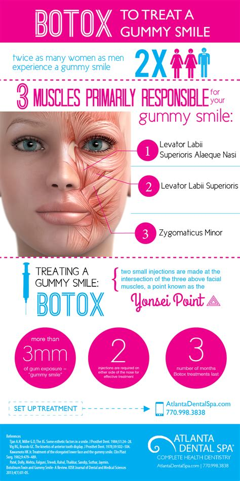 formula aesthetic injection for best whitening picture 6
