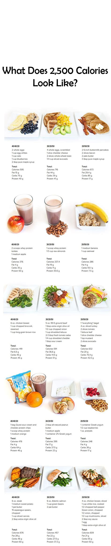best diet for me picture 5