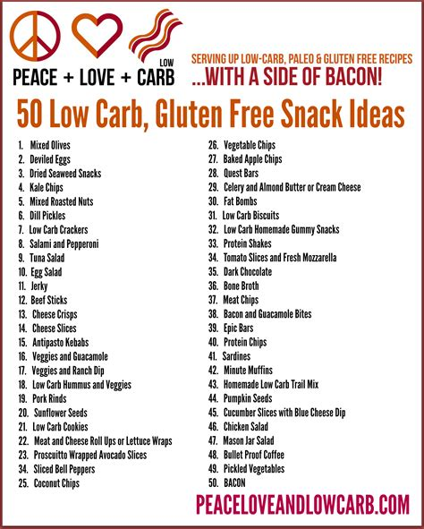 low carb free diet picture 5