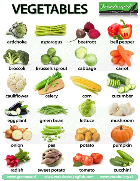herbs india urdu and english list picture 2