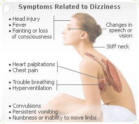 can low thyroid cause dizziness and light head feelings picture 3