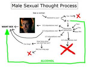 male sexual health with live chat picture 9