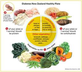 healthy eating diabetics picture 3