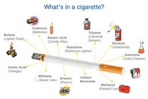 chemicals found in tobacco and its smoke picture 17