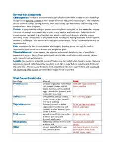 diet for dumping syndrome picture 13