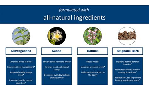 what herbal ingredients cause false positive in drug picture 15