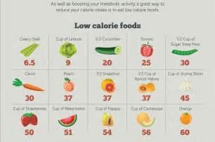 low calorie step 1 diet picture 3