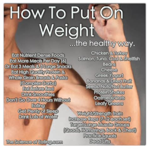 do postinor 2 helps to gain weight and become fat picture 10