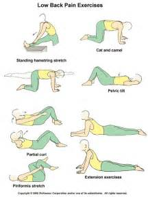 low back pain relief picture 2