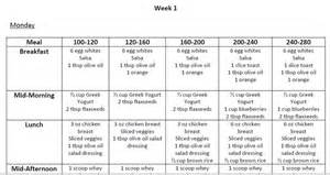 diabetic food planning picture 7