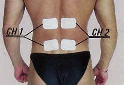 Male prostate stimulation +rapidshare picture 1