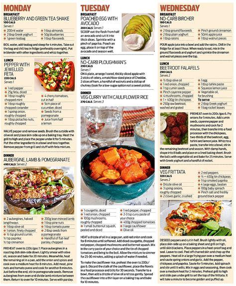 2000 calorie diabetic diets picture 14