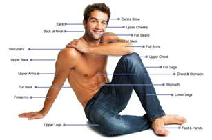men's hair removal picture 3