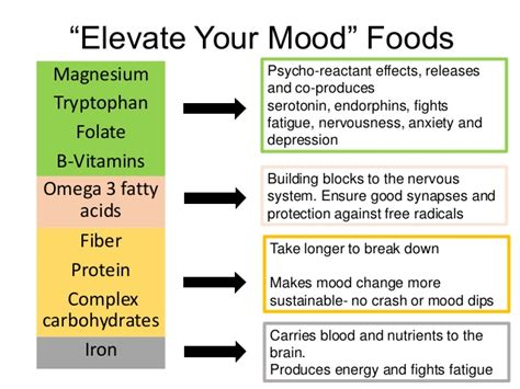 vitamins for blood flow picture 1