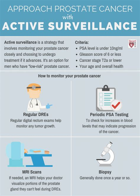 Type of treatment prostate cancer in stroke victim picture 8