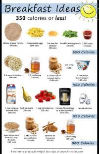 diets weight loss 1200 calories picture 6