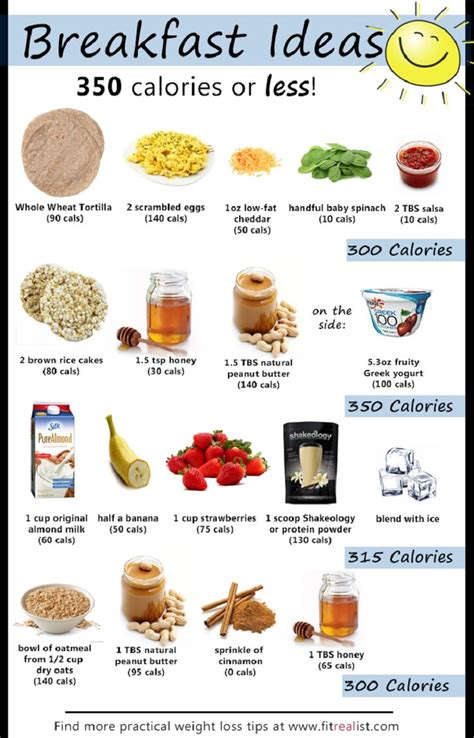 weight loss and stomach brushing picture 7
