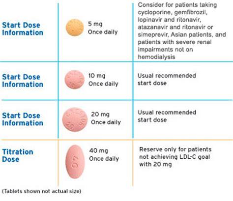 Cholesterol crestor medication picture 2