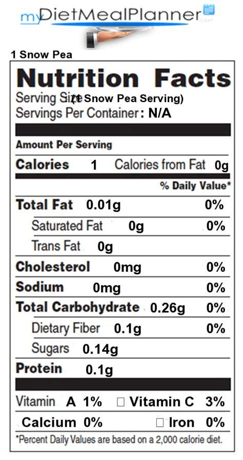 1000 calorie diabetic diet picture 10