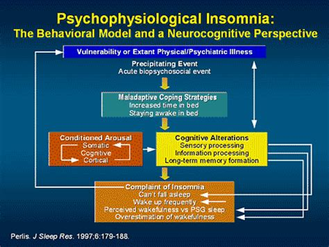 cyclical insomnia picture 11