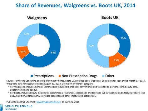 walgreens $4 list for prescriptions 2014 picture 7