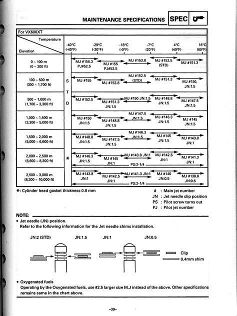 vmax 600 specs picture 2