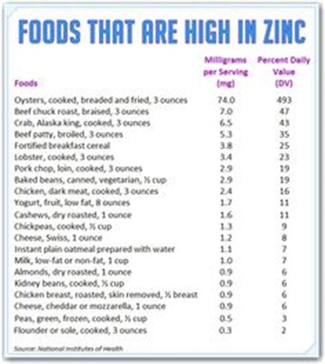 testosterone boosting foods list picture 6