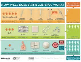 brands of birth control 2015 picture 2