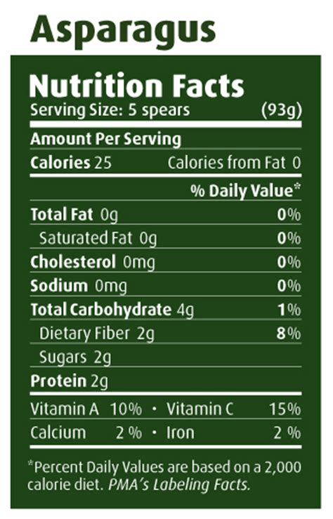 cholesteral diet picture 11