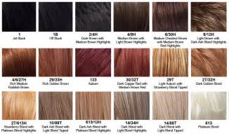 clariol hair color chart picture 2