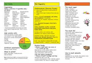 food guides for diabetics picture 7