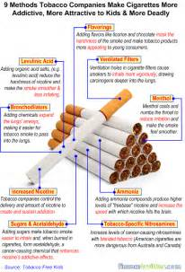 carcinogens and cigarettes and second hand smoke picture 5
