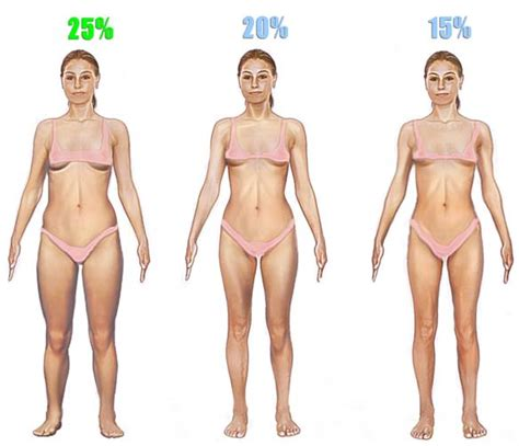 how can you tell if lose muscle picture 2