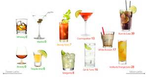 diet alcohol picture 6