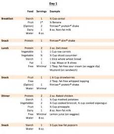 cancel nutisystem diet plan picture 7