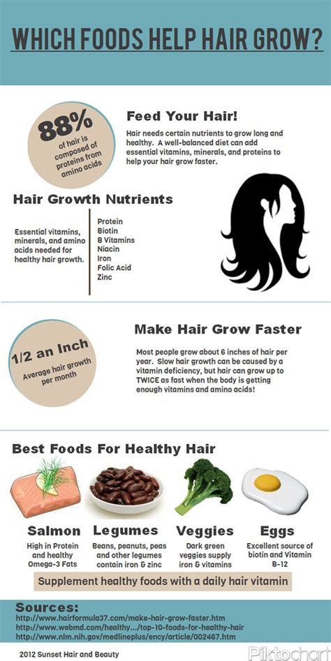 calcium help increase hair growth picture 17