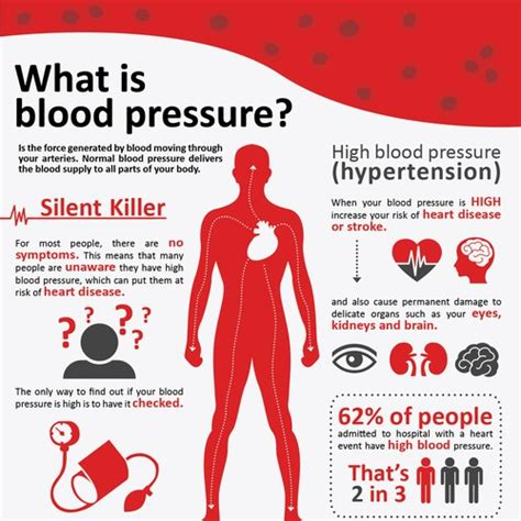 what is blood pressure picture 14