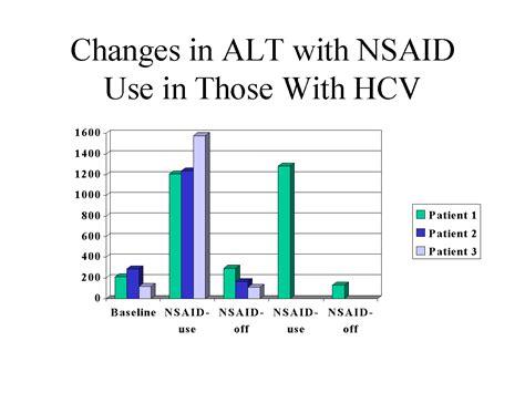 alt liver function levels picture 17