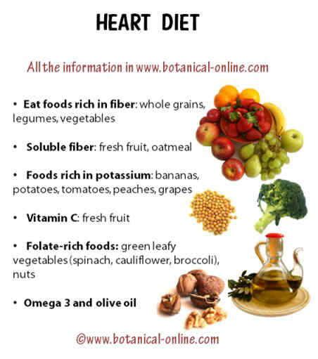 american heart 3 day diet picture 19