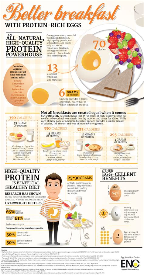 tips to weight loss without dieting picture 5