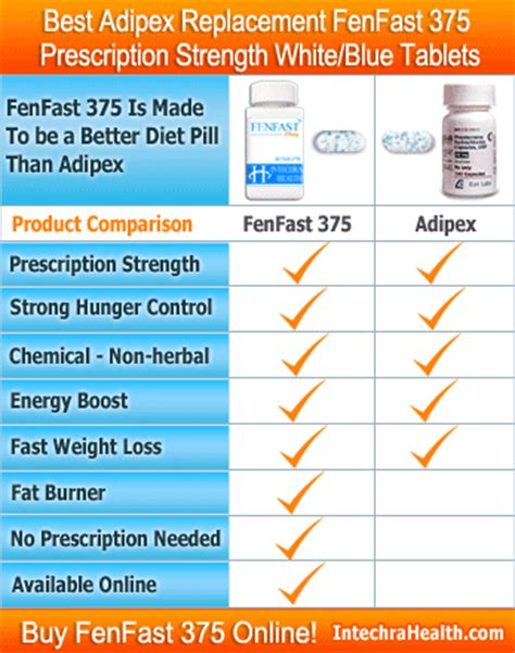 diet order pill prescription picture 1