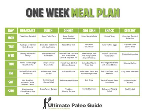 diet meal plans picture 5