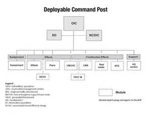 joint manpower document picture 10