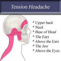 head ache and pain center picture 2