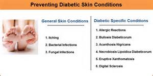 diabetes skin infections picture 10
