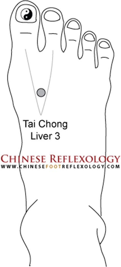 accupressure point for liver picture 11