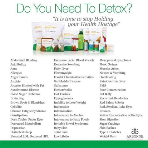 howuch weight list on arbonne d 28 day picture 1